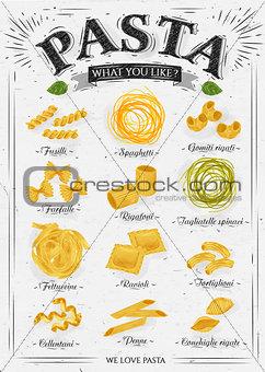 Poster pasta vintage