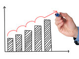 Business man hand drawing a graph. Growth concept