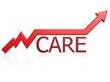 Care graph