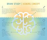 Brain iceberg infographic concept