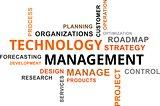 word cloud - technology management