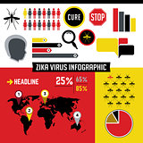 Zika Virus Infographic Illustration