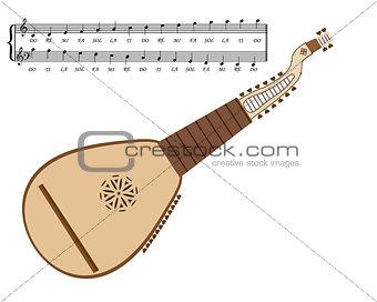 Kobza Ukrainian musical instrument