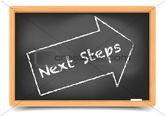 Blackboard Next Steps