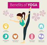 infographic benefits of yoga