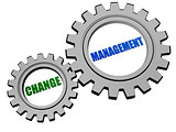 change management in silver grey gears