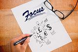 Focus against currency symbols