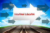 Vocational education against railway leading to blue sky