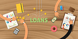 loan finance application analyze data business