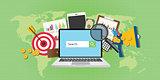 sem search engine marketing seo advertising analysis notebook