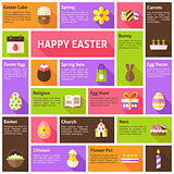 Flat Vector Icons Infographic Happy Easter Concept