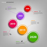 Time line info graphic with colorful design rounds