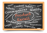 Wordcloud Product Recall