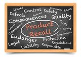 Wordcloud Product Recall