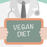 Medical Board Vegan Diet