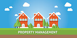 property management concept