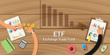 etf exchange trade fund