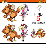 task of finding differences