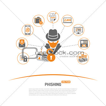 Cyber Crime Concept Phishing