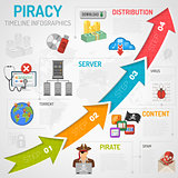 Internet Piracy Infographics