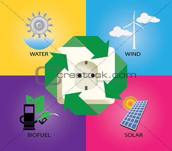 green energy alternative icon wind turbine electricity biofuell solar panel