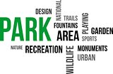 word cloud - park