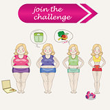 Weight loss in four stages