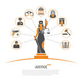 Lady Justice Concept