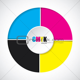 Abstract cmyk background with 3d button