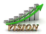 VISION- inscription of gold letters and Graphic growth