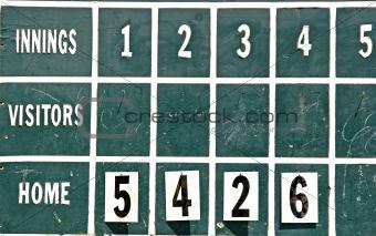 Old Fashioned Score Board