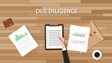 due diligence business review with paper document and graph