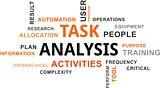 word cloud - task analysis