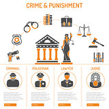 Crime and Punishment Concept