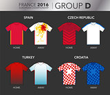 European Cup 2016 - Group D