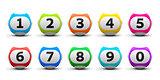 Lottery balls set
