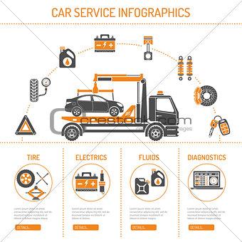 Car Service Infographics
