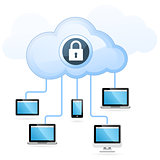 Cloud computing - gadget connected to cloud
