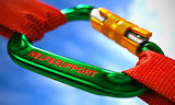 Green Carabiner Hook with Text Help and Support.