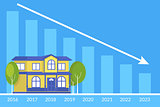 Real estate concept of the house and loan payment graph behind