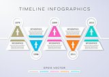 Timeline infographic vector design template