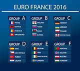 European football championship 2016 in France