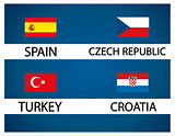 European soccer cup - group D
