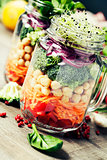 Healthy Homemade Mason Jar Salad