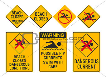 Beach Closed signs