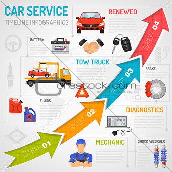 Car Service Timeline Infographics
