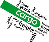 word cloud - cargo