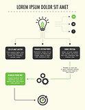 Flowchart infographic