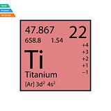 Flat design icon of chemistry element