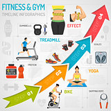 Fitness and Gym Timeline Infographics